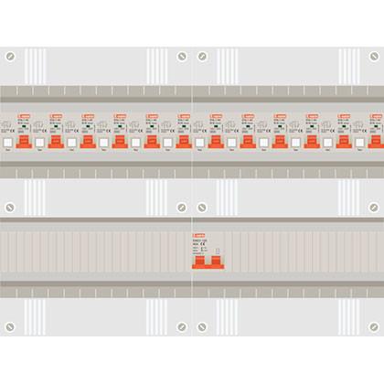 1 fase groepenkast met 12 aardlekautomaten