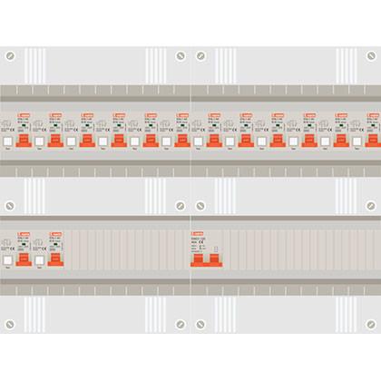 1 fase groepenkast met 14 aardlekautomaten