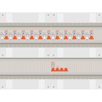 3 fase groepenkast met 11 aardlekautomaten