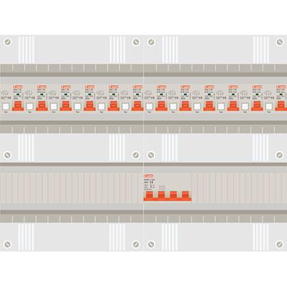 3 fase groepenkast met 12 aardlekautomaten