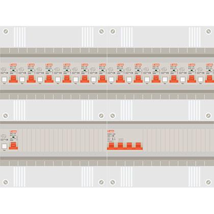 3 fase groepenkast met 13 aardlekautomaten