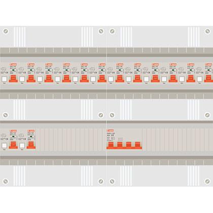 3 fase groepenkast met 14 aardlekautomaten