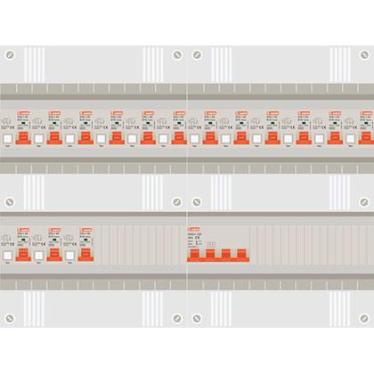 3 fase groepenkast met 15 aardlekautomaten